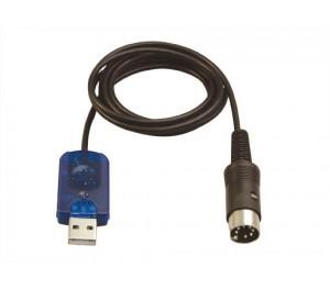 Cordon USB-PC pour émetteur